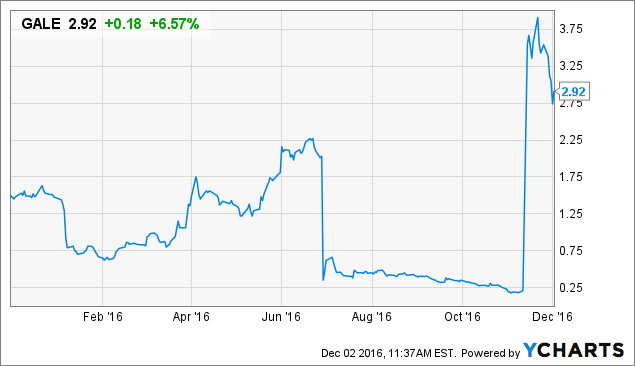 FBR Analyst Adjusts Price Targ...