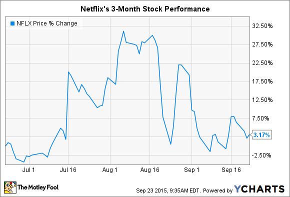 3 dates for netflix inc  investors to circle in october