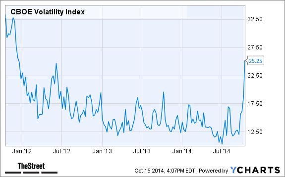 how to buy vix index