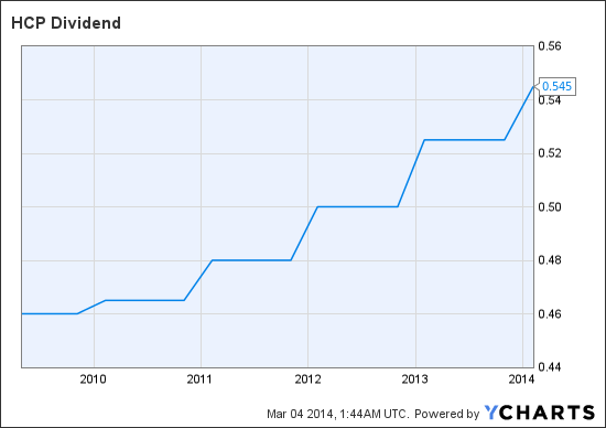 Ford motor company common stock stock chart f interactive for Stock quote ford motor company