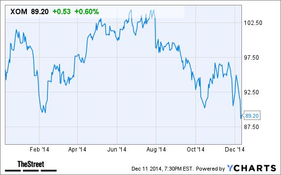 Options trading stock picks