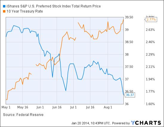 Forex vs stocks risk