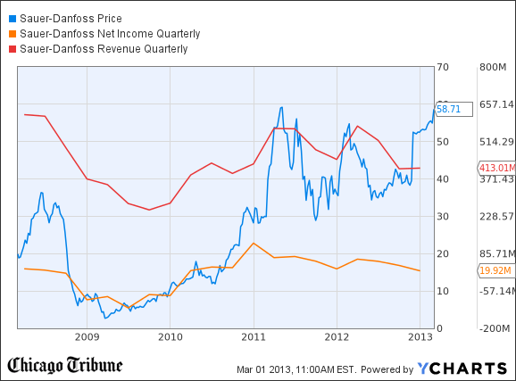 Incentive stock options turbotax