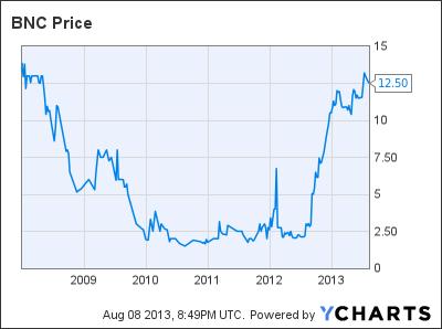 BNCC Chart