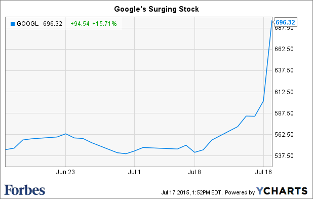 Google Guys Worth Billions More Thanks To Stock's Earnings Surge