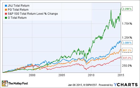 401k stock options