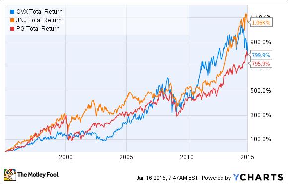 Delta neutral trading strategies pdf
