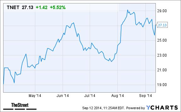 Trinet stock options