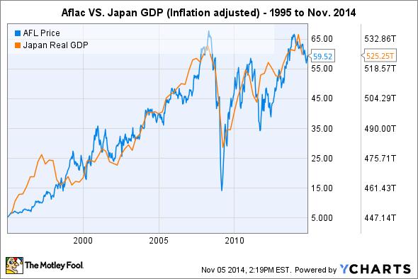 Japanese stock options