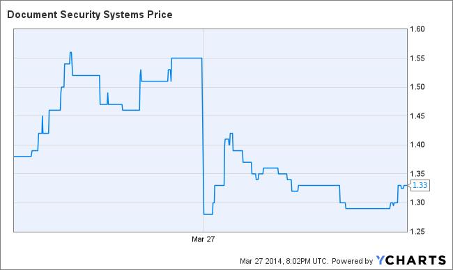 DSS Chart