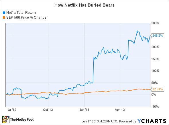 3 canceled shows that could do wonders for netflix stock