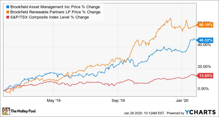 Diverse energy investments lp teknik forex analizler
