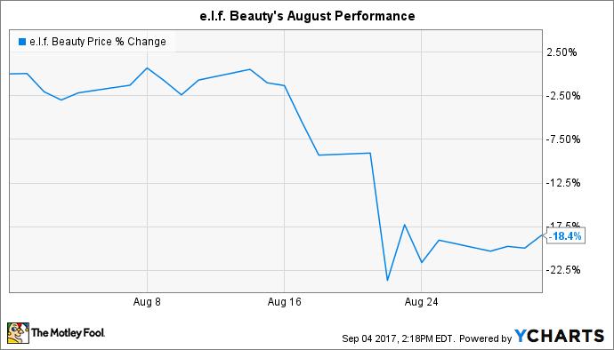 ELF Chart