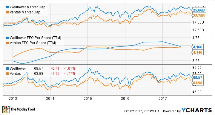 HCN Market Cap Chart