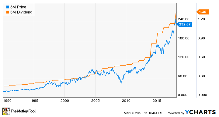4 Stocks You Can Buy And Hold Forever | Top Stock Analysts
