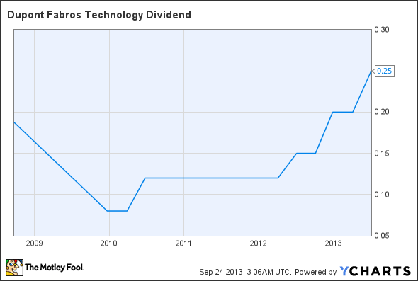 What are Dividends and Why Do Companies Offer Them?