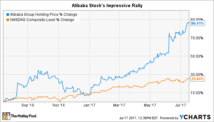Ignore Ebay Inc Here Are 2 Better Stocks The Motley Fool