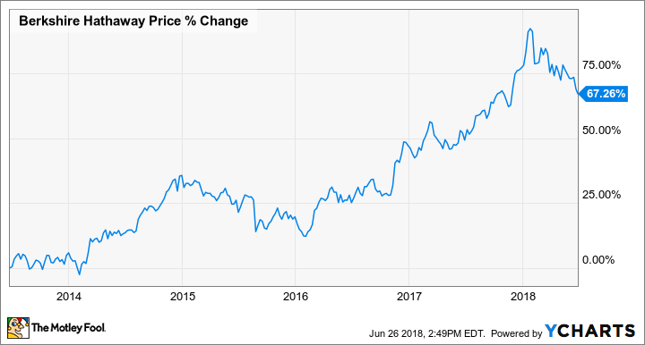 3 Stocks You Can Safely Own Until 2030 -- The Motley Fool