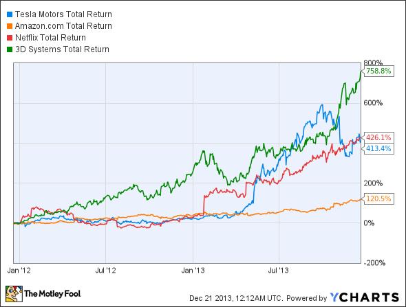 3 reasons today u0026 39 s stock market scares me