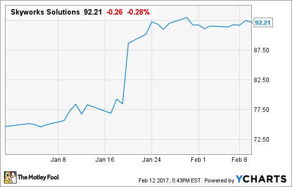 5g Stocks That Pay Dividend Motley Fool – Wonderful Image