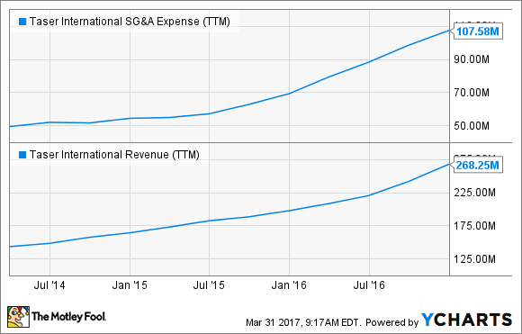 Mover inside Traders Radar: The Coca-Cola Company's (KO)