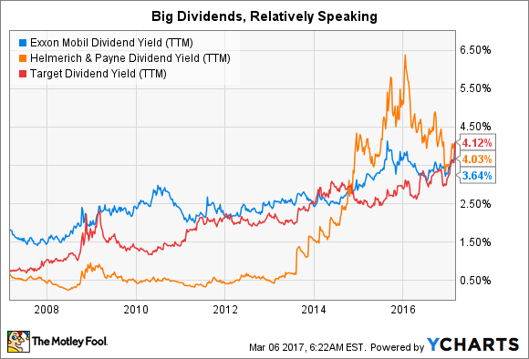 Longtime dividend
