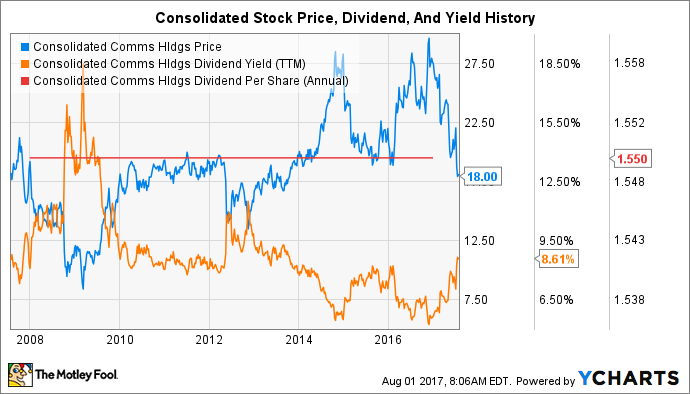 Is Hormel A Good Dividend Stock The Motley Fool