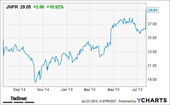 Juniper Networks Jnpr Stock Soars In After Hours Trading As