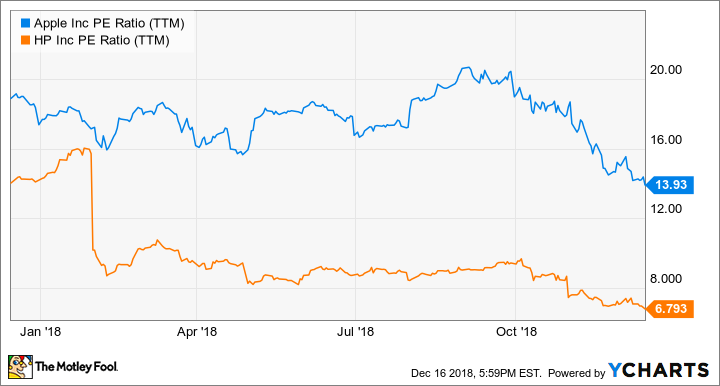 3 Tech Stocks That Pay Bigger Dividends Than Apple Does The