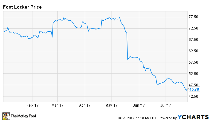 how to buy small cap stocks
