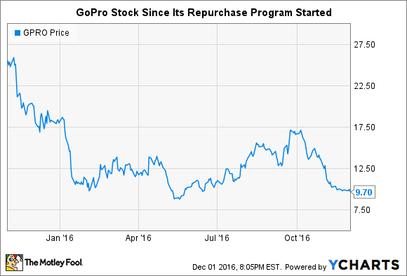 Semiconductor Stock Could Pop 186%