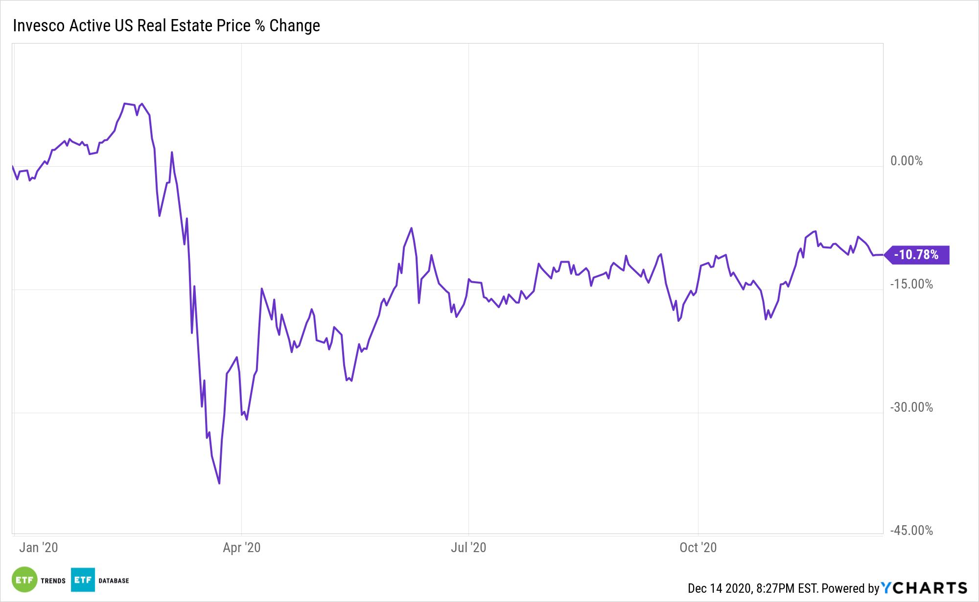 PSR Chart