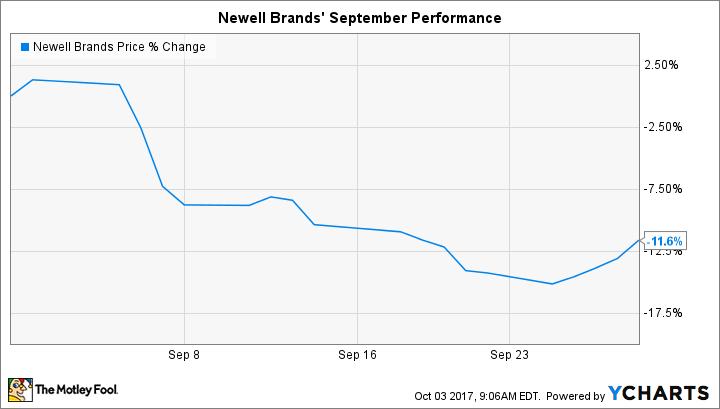 NWL Chart