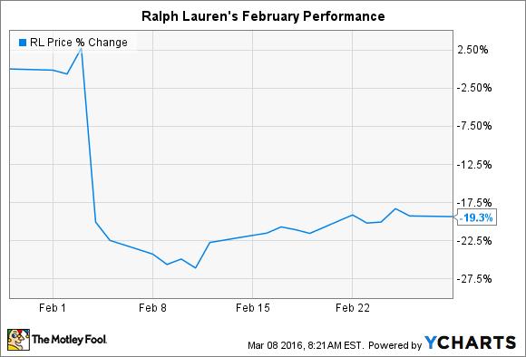 RL Chart