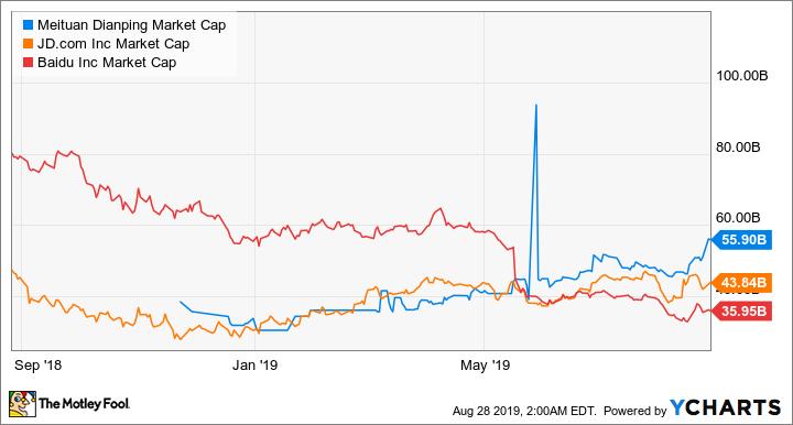 MPNGF Market Cap Chart