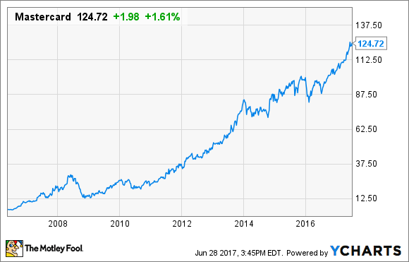 best ipos of all time the motley fool