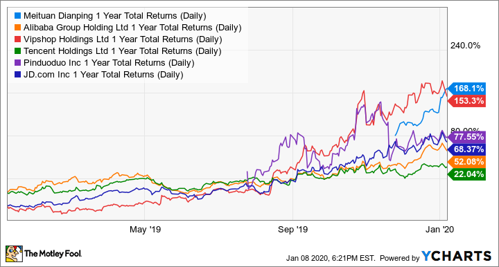MPNGF 1 Year Total Returns (Daily) Chart