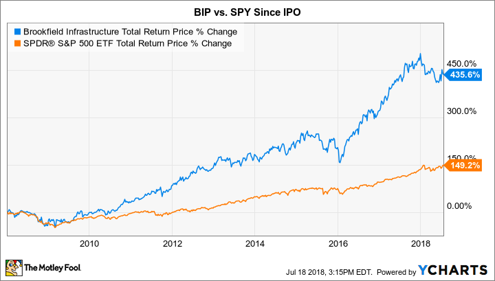 3 High-Yield Stocks at Rock-Bottom Prices | The Motley Fool