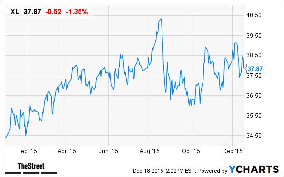 Top european stocks to buy как зарабатывают в форексе