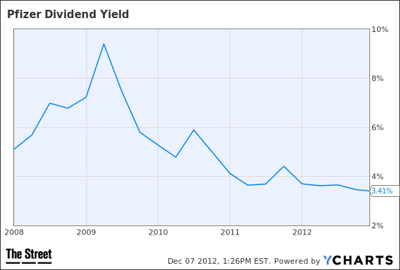 Rising Dividend Stocks That Don't Care About the Fiscal ...
