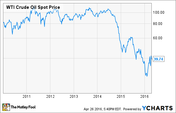 Ups fedex and what the fuel surcharge means to investors the
