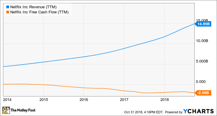 where will netflix inc  be in 5 years