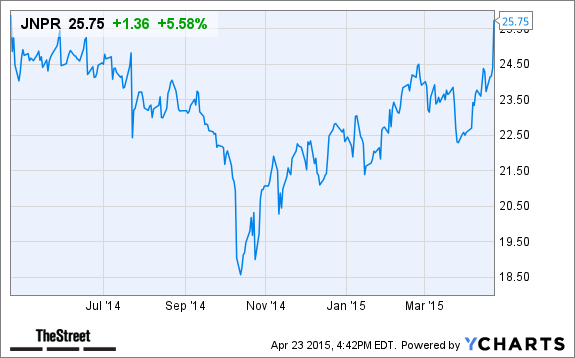 Juniper Networks Jnpr Stock Is Up In After Hours Trading Today On