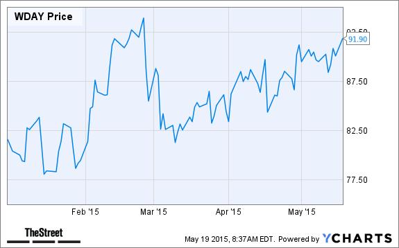 morgan stanley how to buy stocks
